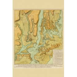 A Plan of New York Island, with part of Long Island, Staten Island & East New Jersey. Map Maker - William Faden, 1776.